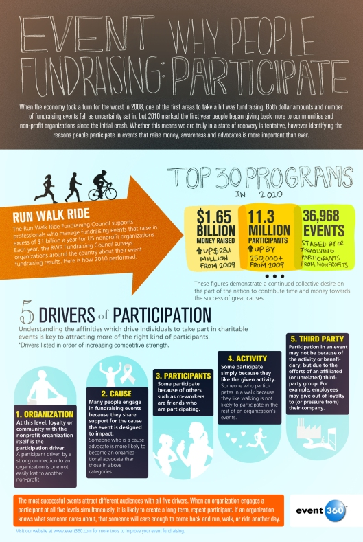 Affinity-Driver-Infographic-2