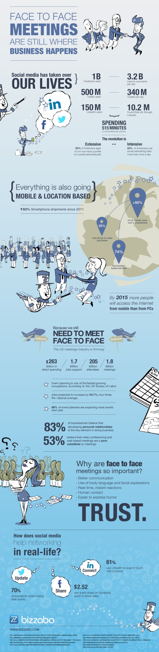 The-Importance-of-Face-To-Face-Meetings_viaBizzabo
